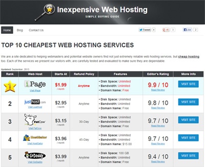 Best website hosting options
