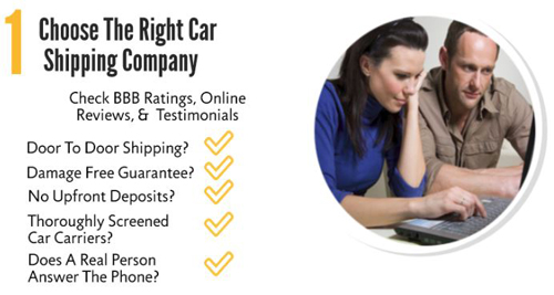 Ship A Car Direct >> Ship A Car Direct Releases Infographic That Explains How To Ship A