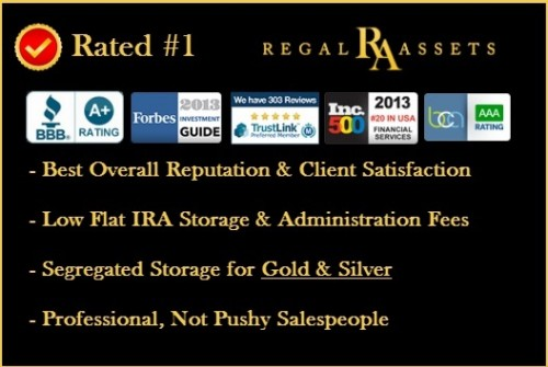 Gold IRA Reviews_Regal Assets Company Reviews_Gold IRA