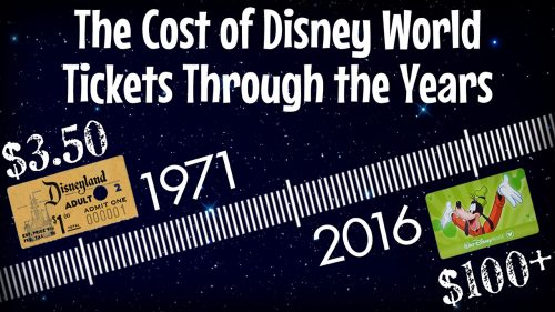 Orlando Destination Website Launches Disney World Ticket Cost Timeline Video
