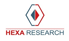 Geotextiles Market is Expected to Have Significant Impact on Advanced Materials Industry | Hexa Research