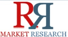 Single Sign-On (SSO) Market to Seeing 13.6% CAGR to Hit $1,599.8MM by 2021