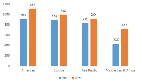 Orphan Drug Market  Trends, Drivers, Strategies, Applications and Competitive Landscape by Forecasts to 2022