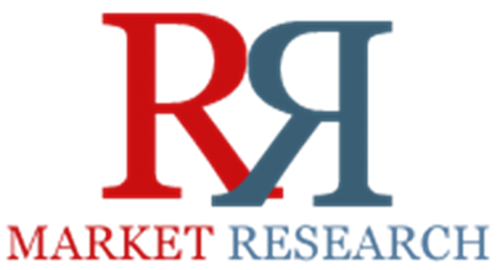 Performance Analytics Market Size, Trends, Share, Major Players – Global Forecast to 2021.