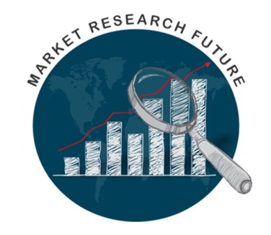 Global Hemianopsia Market Estimated To Grow By CAGR Of 6.1% During The Period 2016 To 2022