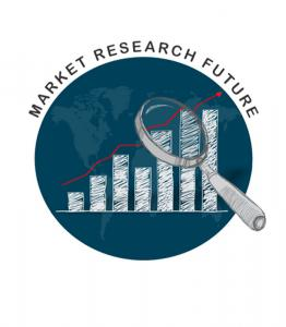 Global Artificial Lift Market Uplifts with CAGR Over 7% by 2022: Predicts Market Research Future