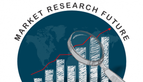 Acrylic Fiber Market Worth at USD 5,512 Billion By 2022