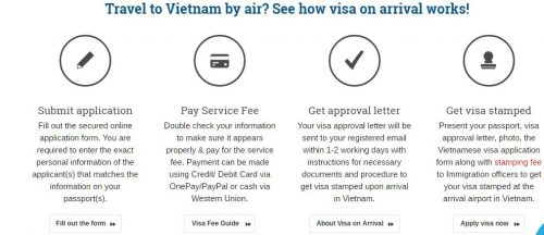 Kuwaitis Now Can Apply And Use Vietnam Visa On Arrival As A More Convenient Way For Their Journey To Vietnam