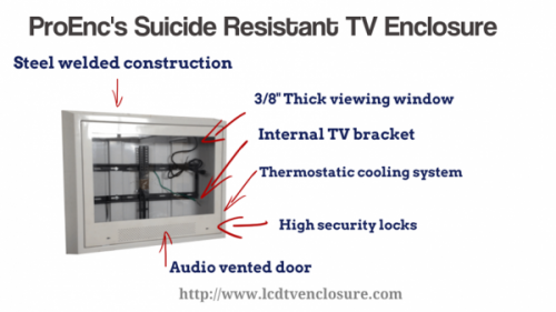 ProEnc's NL26 Anti Ligature TV Enclosures Now Go Recessed