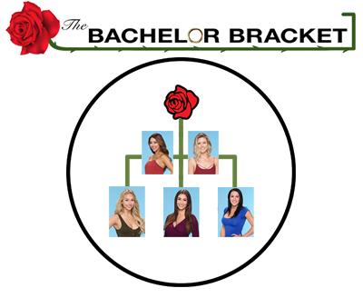 Bachelor Bracket Is Back For Arie Luyendyk Jr S Season 22
