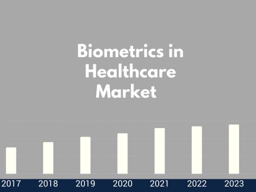 biometrics in healthcare Premise health is the leading direct healthcare access company pioneering new models - onsite, nearsite, and virtual health - to deliver effortless healthcare.