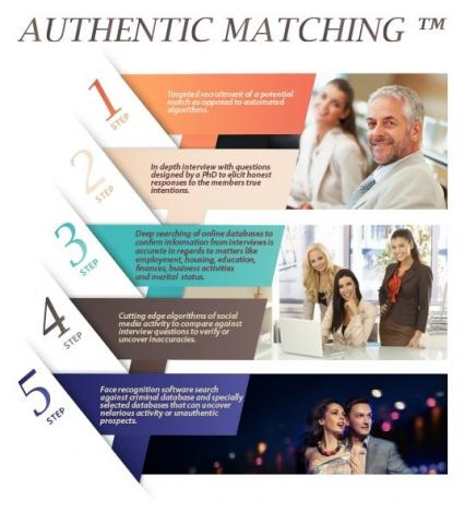 The agency authentic matchmaking