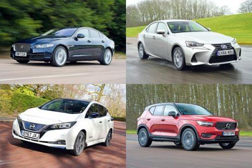 Global Luxury Cars Market 2018 Analysis By Key Players Benz Rov