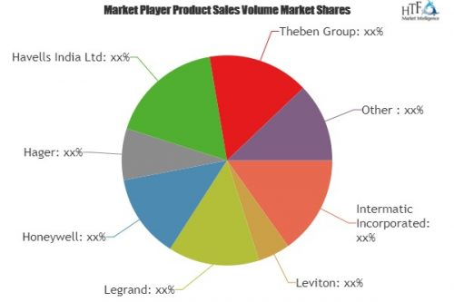 What will be the growth of Timer Switch Market? Players Evolve
