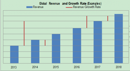 Regulatory Reporting Solutions Market Share with Comprehensive