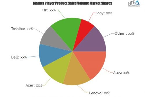 Hybrid PC Market See Worldwide Major Growth For The Next Few Years