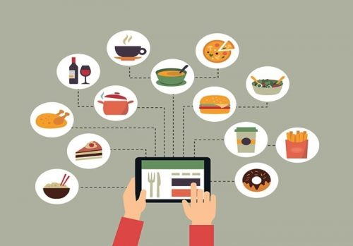 Online Food Delivery Market Growth-Segmentation, Size, Share