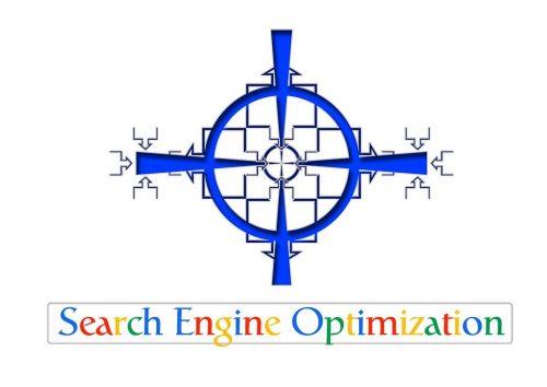 Global Search Engine Optimization Market 2019 In-depth