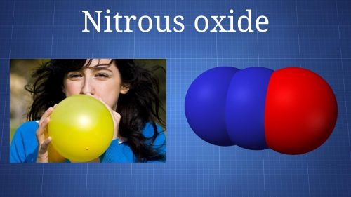 Nitrous Oxide Market Overview 2019-2025 Size by Structure