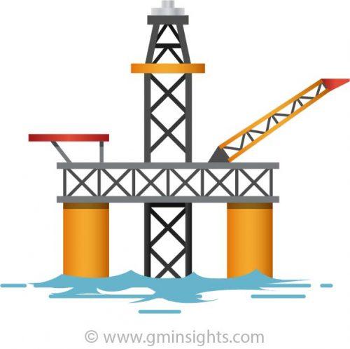 Torrington Gas Prices Among Lowest In Region: Digital Oilfield Market 2018-2024 By Segmentation: Based