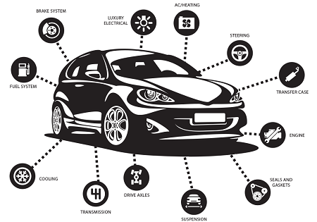 Vehicle Protection Service Market Share 2019 |Global Industry Trends, Size,  Applications, Growth, Business-Opportunities, Demand, Security  Advancements, Features, Manufacturers and Forecast-2024 « MarketersMEDIA –  Press Release Distribution Services ...