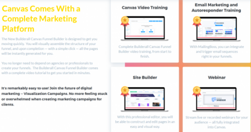 Face Of Funnel Builders & Marketing Tools Changes With