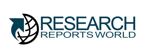 Translational Regenerative Medicine Market 2019 Global