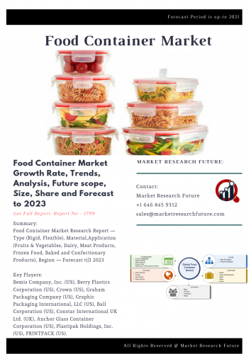 Food Container Market 2019 Global Size, Industry Share